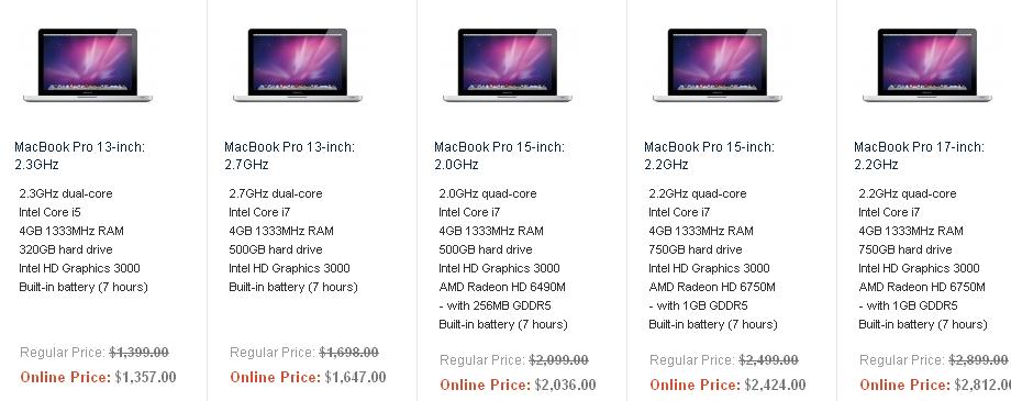 Mac Centre cuts new MacBook Pro price – Mac Prices Australia